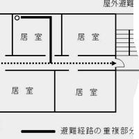 建築法規Ⅱ
